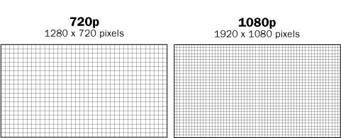 diferenta 720p 1080p